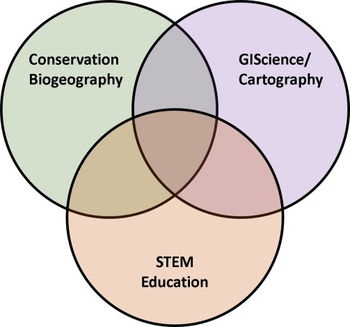 mccarragher_researchvenndiagram_nocenter